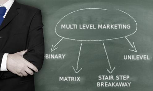 Basic MLM Plans